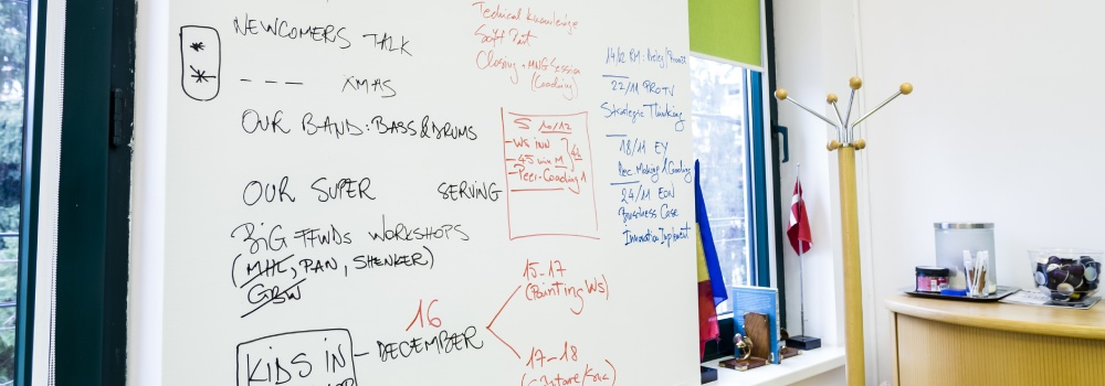 Creative Use of Whiteboard Paint Home Office