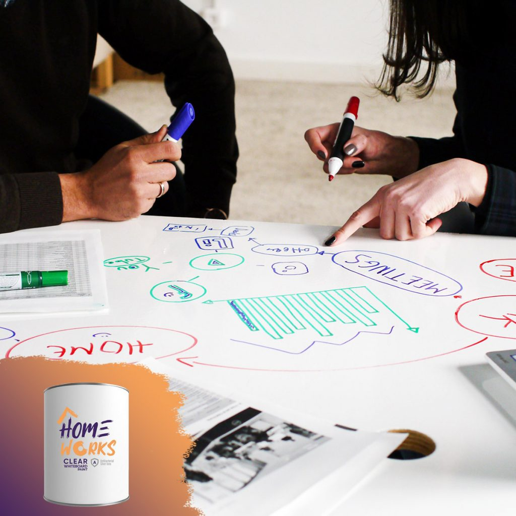 Home Works Clear Writable Paint Table