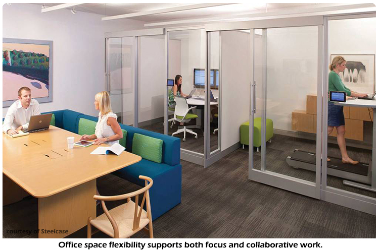 Office design flexibility