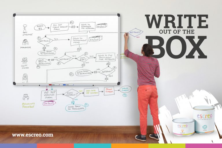 Image result for write contents outside the box