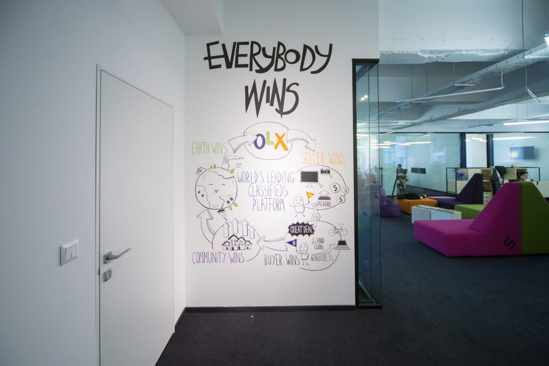 OLX office escreo whiteboard
