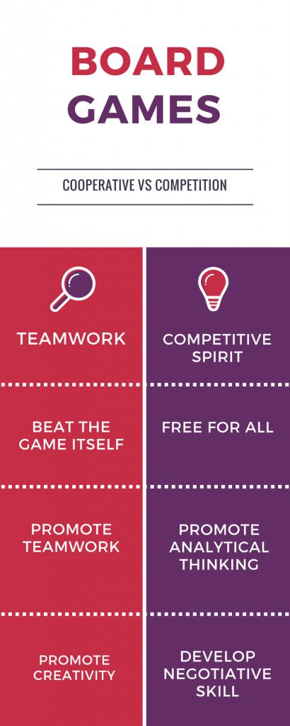 С какво ни помагат настолните игри за офиса