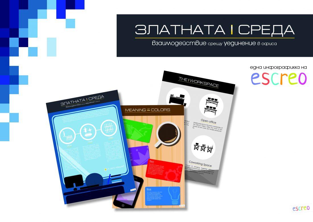 Инфографика на Escreo за цветовете в офиса
