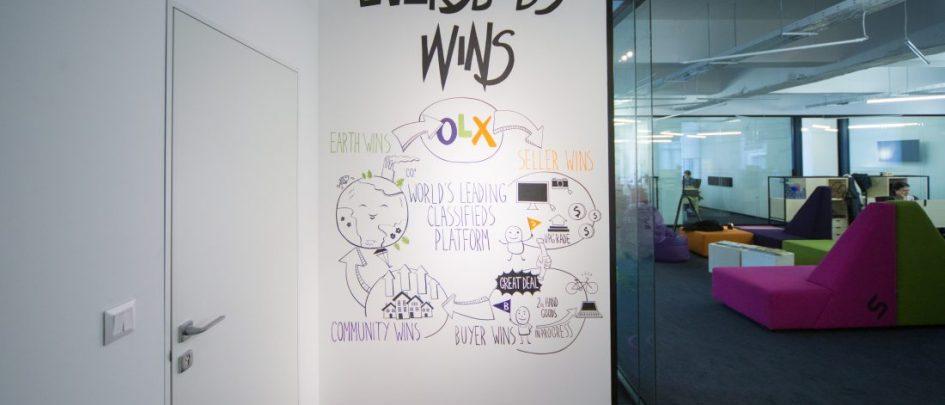 renovare vopseaua whiteboard Escreo 2